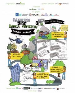 Oxygen Events: Banca Viitorului @ Marshal Garden