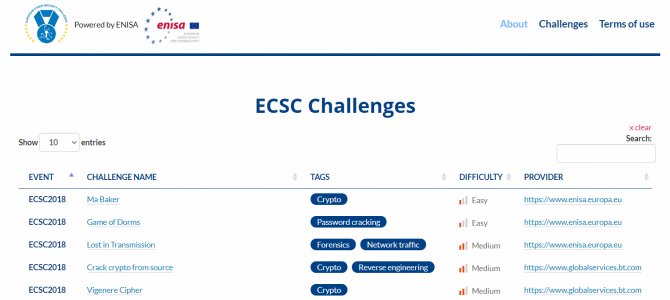 ECSC Challenges Repository – https://challenges.ecsc.eu/