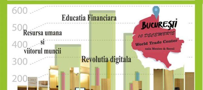 10 decembrie / Economia Romaniei – Despre economia la final de ciclu, piața de capital și calea spre consens